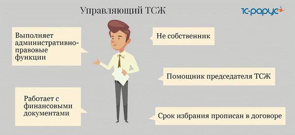 Должностная инструкция председателя и управляющего ТСЖ